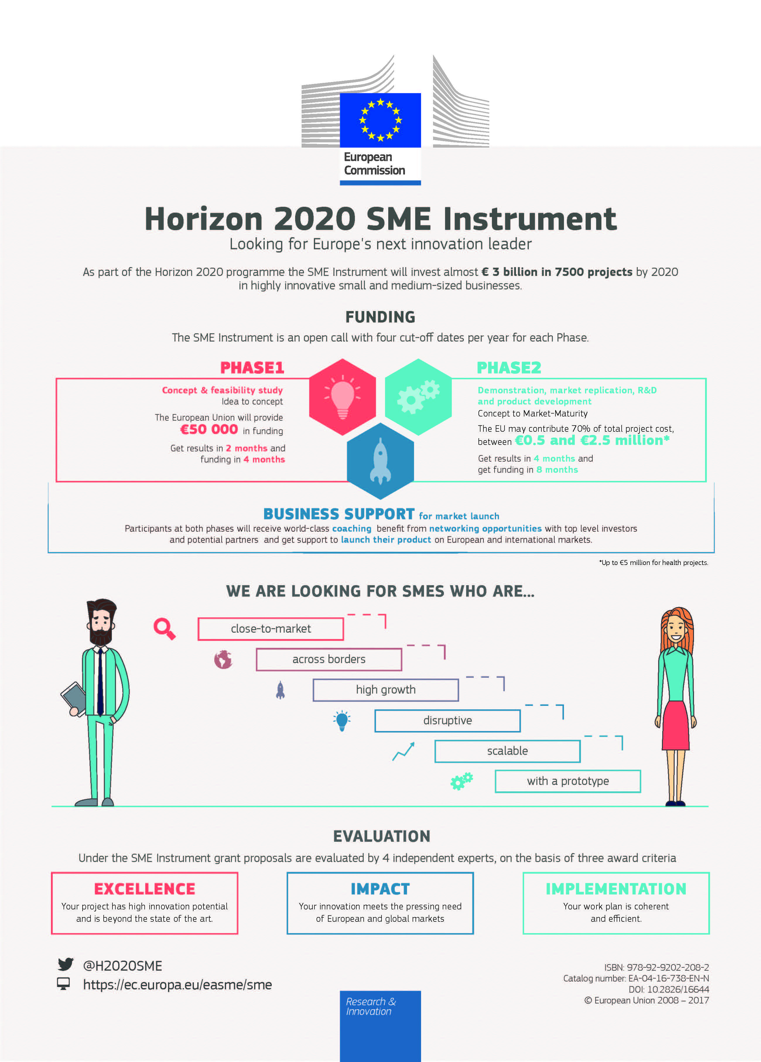 Graphic charter sme instrument 2017